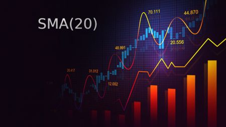 Effective SMA20 strategy for derivative traders at Spectre.ai